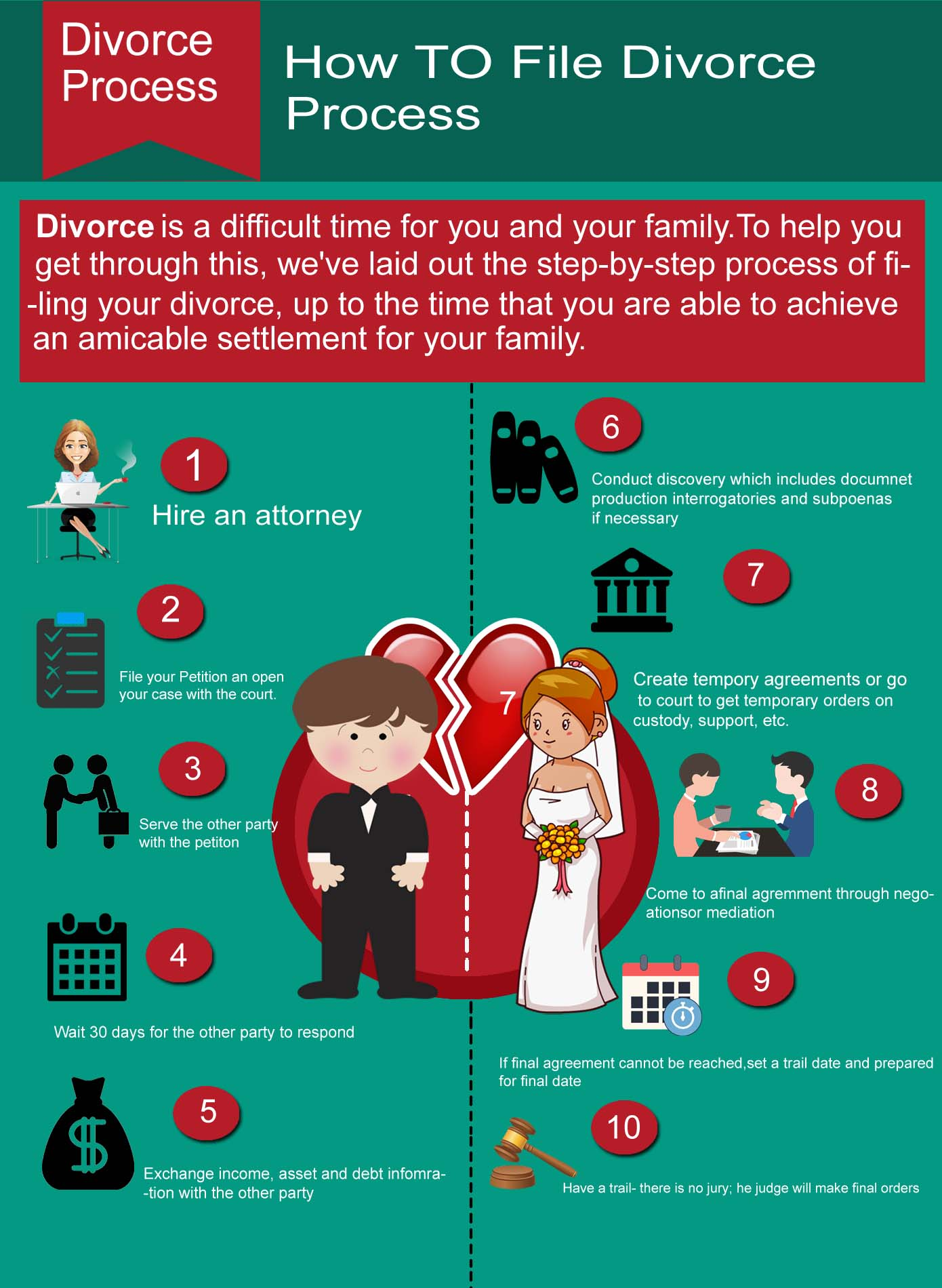 Filing a Divorce is Now Easy with Online Process +91-7703862833